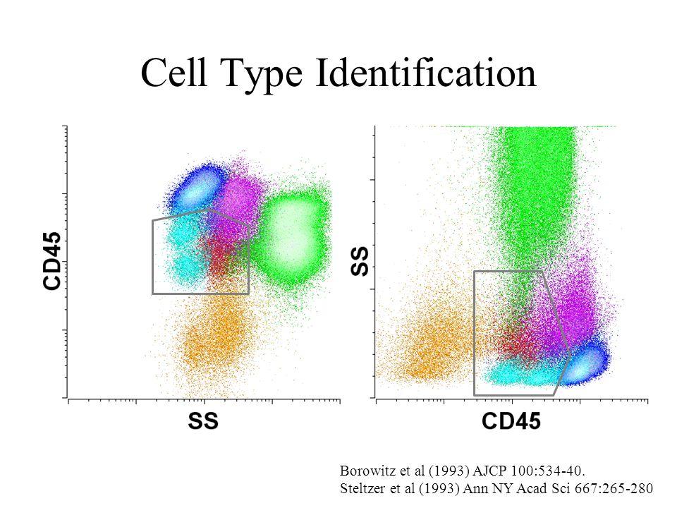Cell Type Identification Borowitz et al (1993) AJCP 100:534-40. Steltzer et al (1993) Ann NY Acad Sci 667:265-280