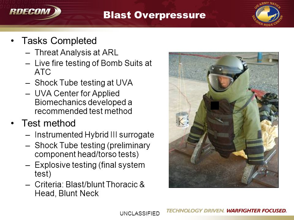 UNCLASSIFIED Blast Overpressure Tasks Completed –Threat Analysis at ARL –Live fire testing of Bomb Suits at ATC –Shock Tube testing at UVA –UVA Center for Applied Biomechanics developed a recommended test method Test method –Instrumented Hybrid III surrogate –Shock Tube testing (preliminary component head/torso tests) –Explosive testing (final system test) –Criteria: Blast/blunt Thoracic & Head, Blunt Neck