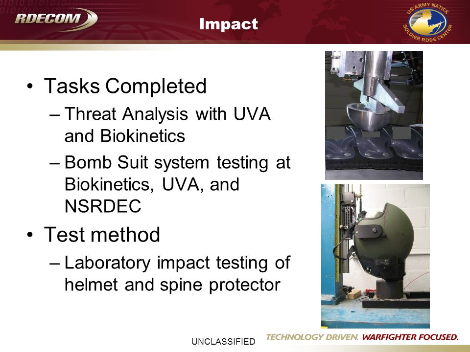 UNCLASSIFIED Impact Tasks Completed –Threat Analysis with UVA and Biokinetics –Bomb Suit system testing at Biokinetics, UVA, and NSRDEC Test method –L