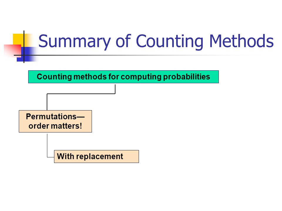 Summary of Counting Methods Counting methods for computing probabilities With replacement Permutations order matters!