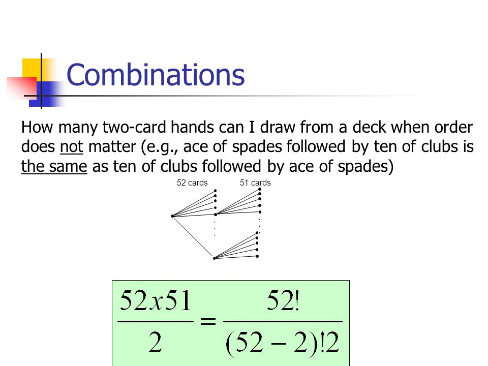 Combinations How many two-card hands can I draw from a deck when order does not matter (e.g., ace of spades followed by ten of clubs is the same as ten of clubs followed by ace of spades)......