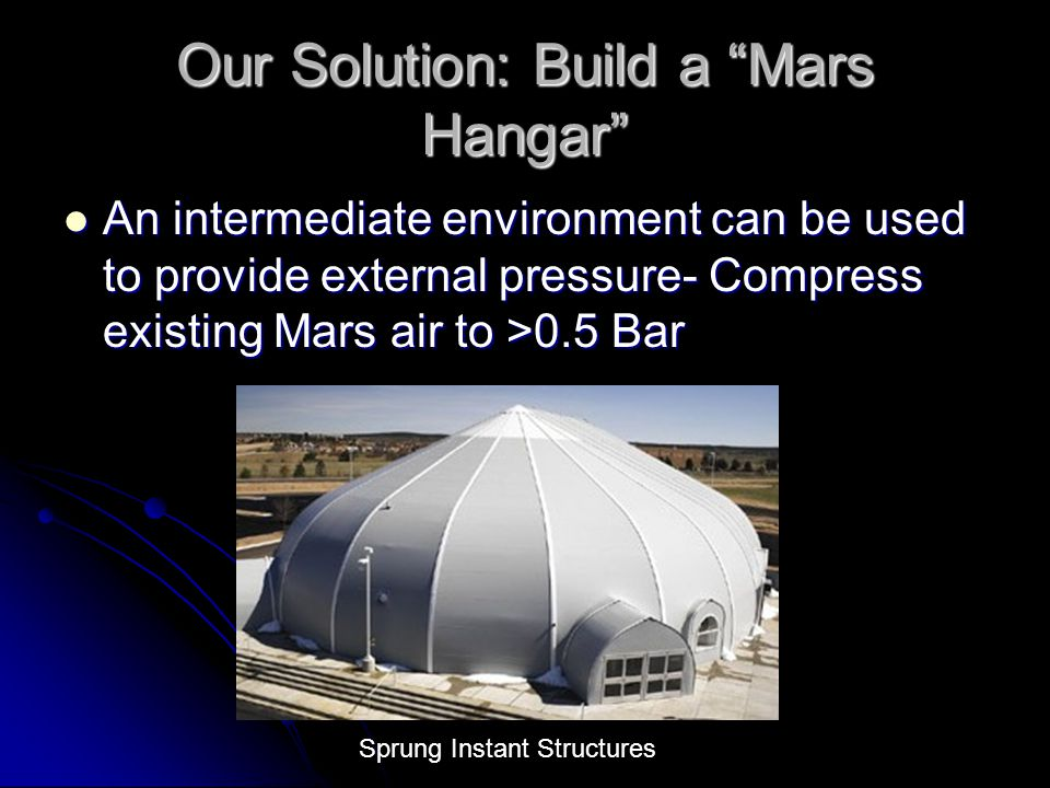 Our Solution: Build a Mars Hangar An intermediate environment can be used to provide external pressure- Compress existing Mars air to >0.5 Bar An inte