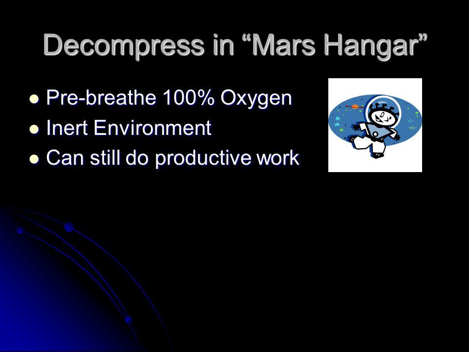 Decompress in Mars Hangar Pre-breathe 100% Oxygen Pre-breathe 100% Oxygen Inert Environment Inert Environment Can still do productive work Can still do productive work
