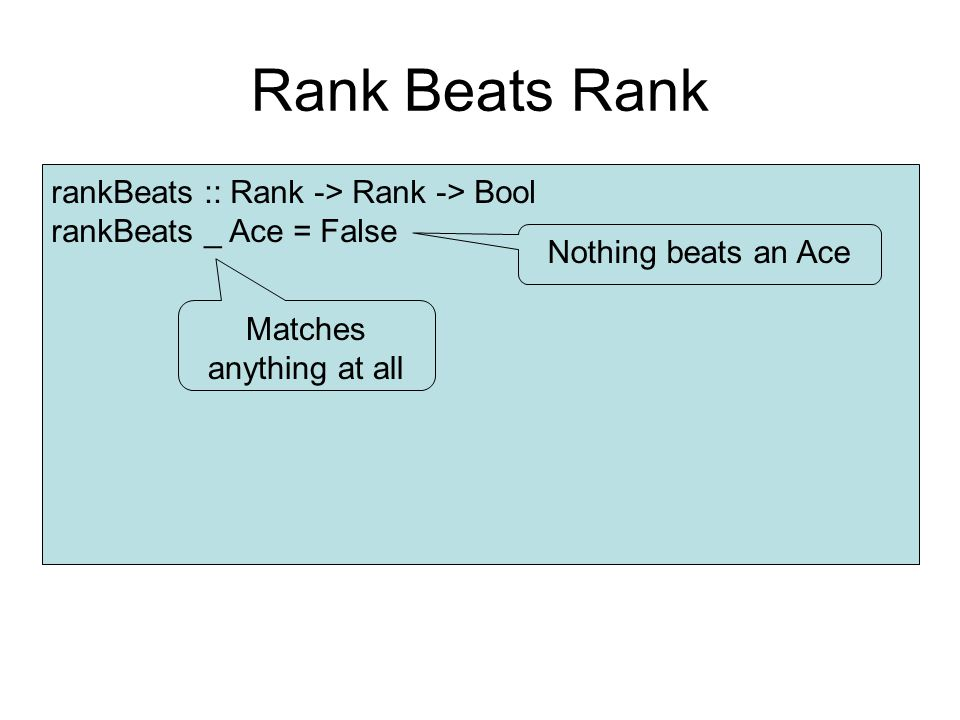 Rank Beats Rank rankBeats :: Rank -> Rank -> Bool rankBeats _ Ace = False Matches anything at all Nothing beats an Ace