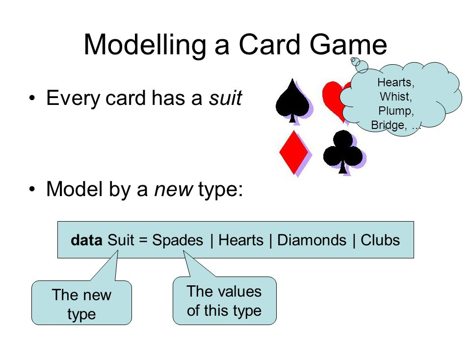 Modelling a Card Game Every card has a suit Model by a new type: data Suit = Spades | Hearts | Diamonds | Clubs The new type The values of this type Hearts, Whist, Plump, Bridge,...