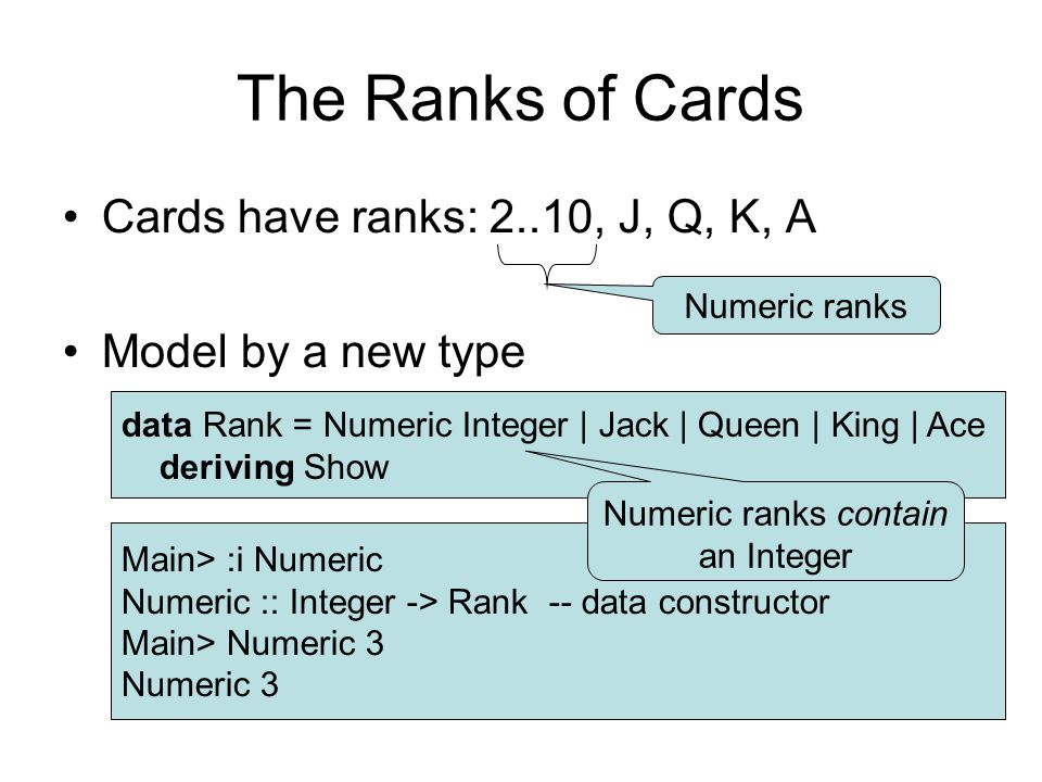 The Ranks of Cards Cards have ranks: 2..10, J, Q, K, A Model by a new type Numeric ranks data Rank = Numeric Integer | Jack | Queen | King | Ace deriving Show Main> :i Numeric Numeric :: Integer -> Rank -- data constructor Main> Numeric 3 Numeric 3 Numeric ranks contain an Integer