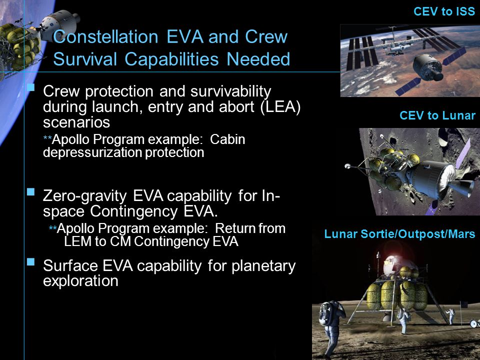 EVA and Suit Systems Interfaces Ground Support System Earth, In-space & Planetary Environments CEV Airlocks Lander Habitat Rovers Tools & Mobility Aids Robotic Assistants Other Constellation Vehicles Power System Comm System Thermal System Mobility System Life Support System Structure/ Materials Environmental Protection System Emergency System Testing Processing Simulators/Analogs Trainers MCC