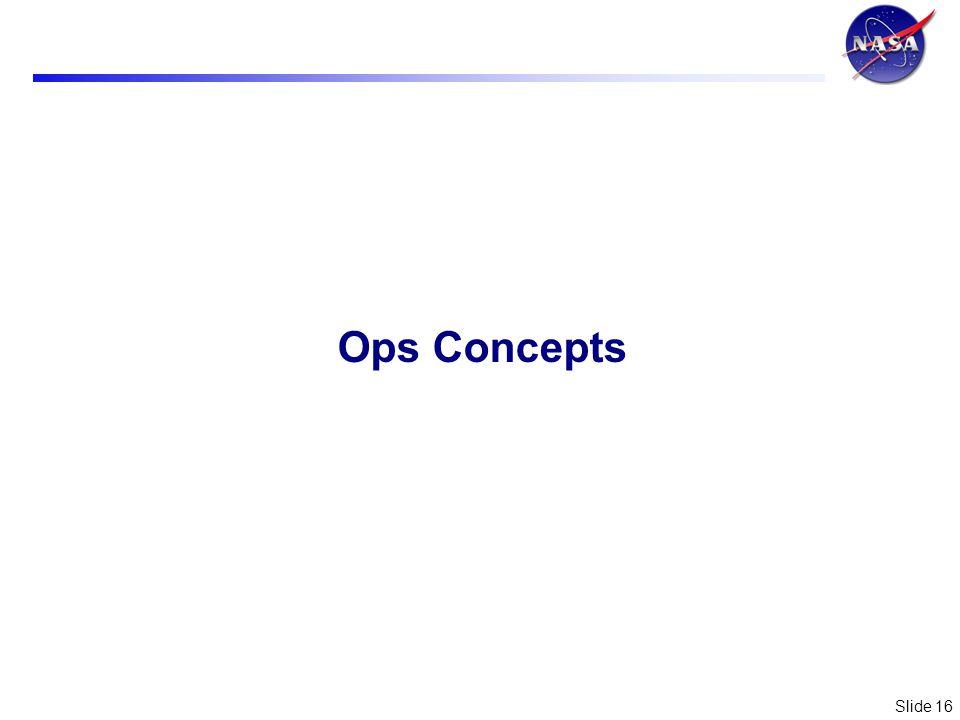 Slide 16 Ops Concepts