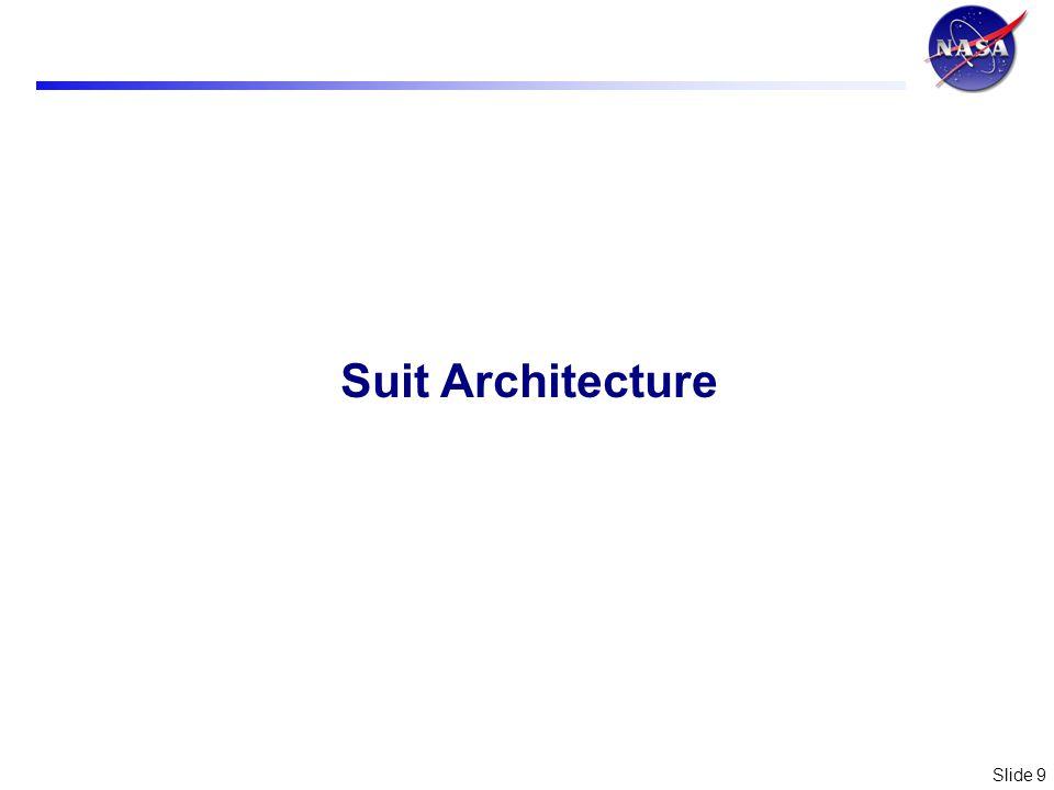 Slide 9 Suit Architecture