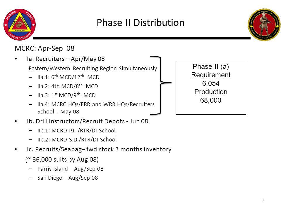 Phase II Distribution MCRC: Apr-Sep 08 IIa. Recruiters – Apr/May 08 Eastern/Western Recruiting Region Simultaneously – IIa.1: 6 th MCD/12 th MCD – IIa