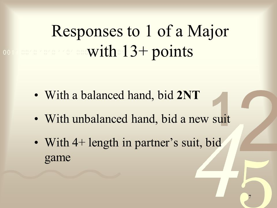 6 Responses to 1 of a MAJOR 11-12 points With a fit (3 or more), bid 3 of partners suit. (invitational) Bid a new suit at the 2 level (forcing)