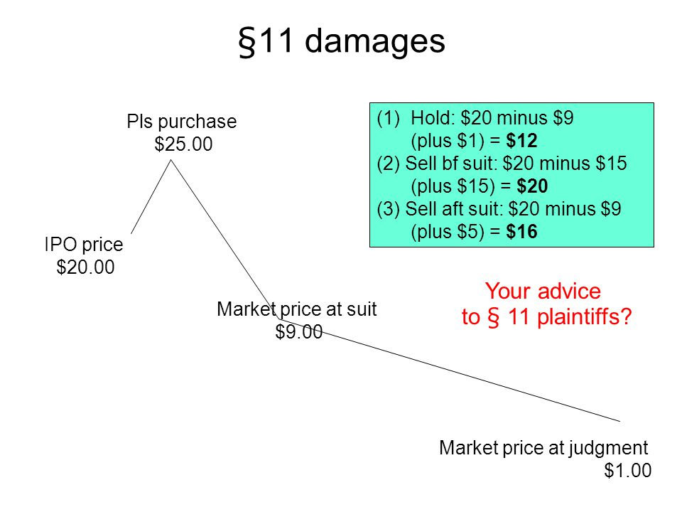 How is §11 liability distributed?