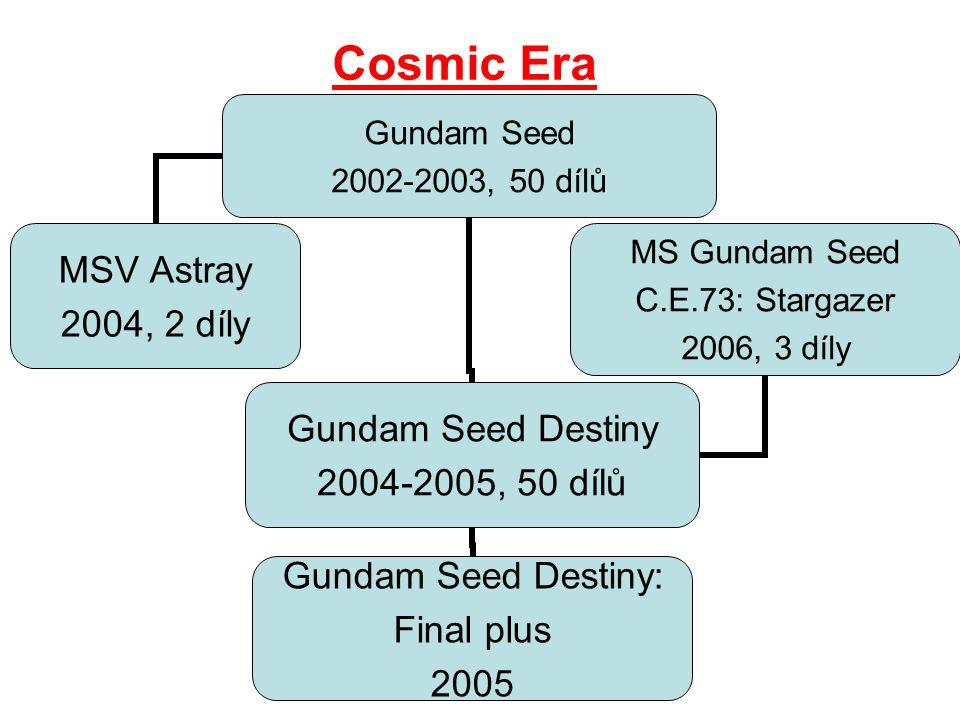 Cosmic Era Gundam Seed 2002-2003, 50 dílů MSV Astray 2004, 2 díly Gundam Seed Destiny 2004-2005, 50 dílů Gundam Seed Destiny: Final plus 2005 MS Gundam Seed C.E.73: Stargazer 2006, 3 díly