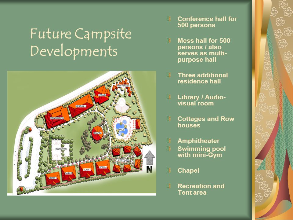 Future Campsite Developments Conference hall for 500 persons Mess hall for 500 persons / also serves as multi- purpose hall Three additional residence hall Library / Audio- visual room Cottages and Row houses Amphitheater Swimming pool with mini-Gym Chapel Recreation and Tent area