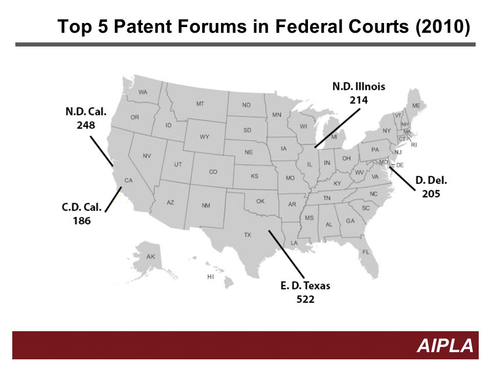 7 7 AIPLA Firm Logo Typical Federal Court Patent Suit Budget