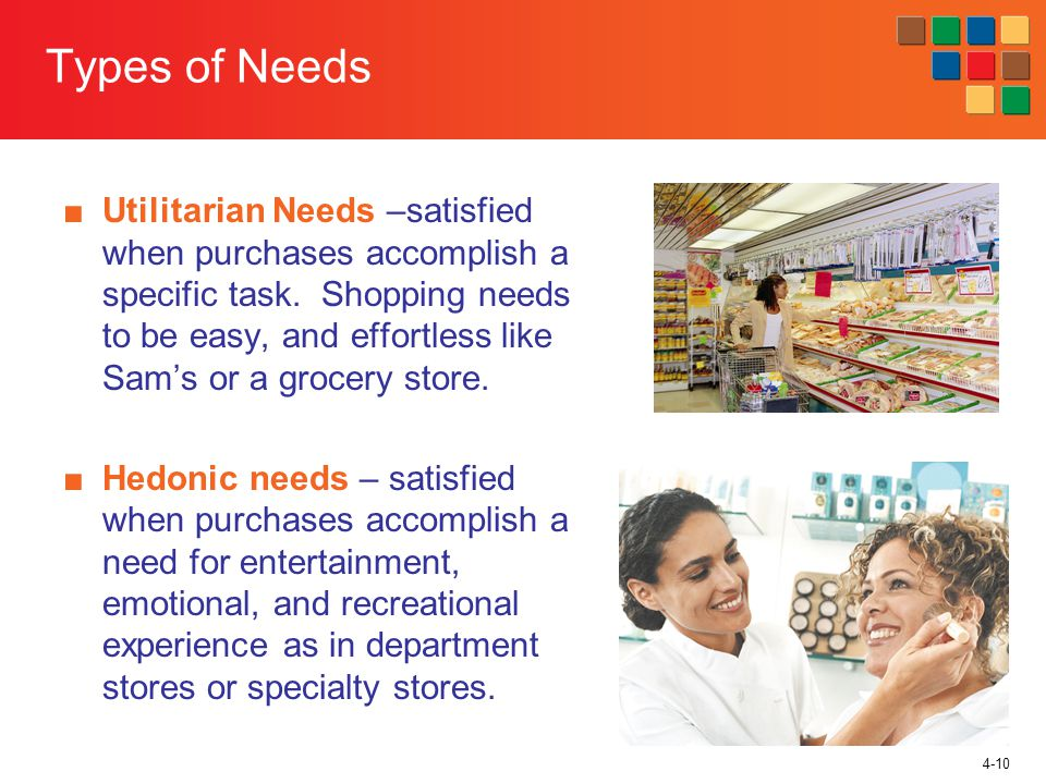 4-10 Types of Needs Utilitarian Needs –satisfied when purchases accomplish a specific task.