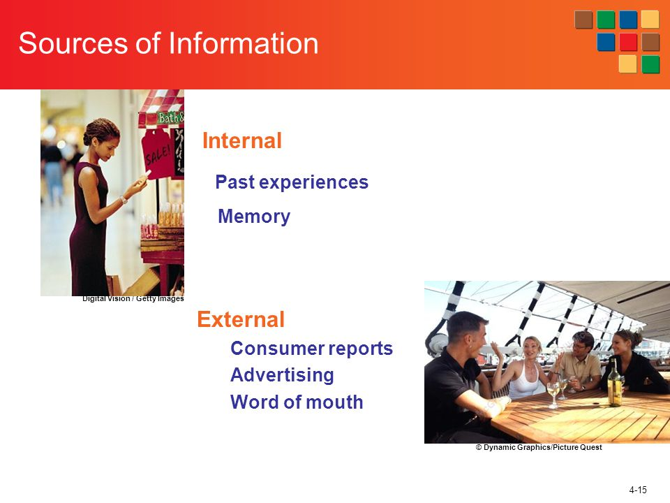 4-15 Sources of Information External Consumer reports Advertising Word of mouth Internal Past experiences Memory Digital Vision / Getty Images © Dynamic Graphics/Picture Quest