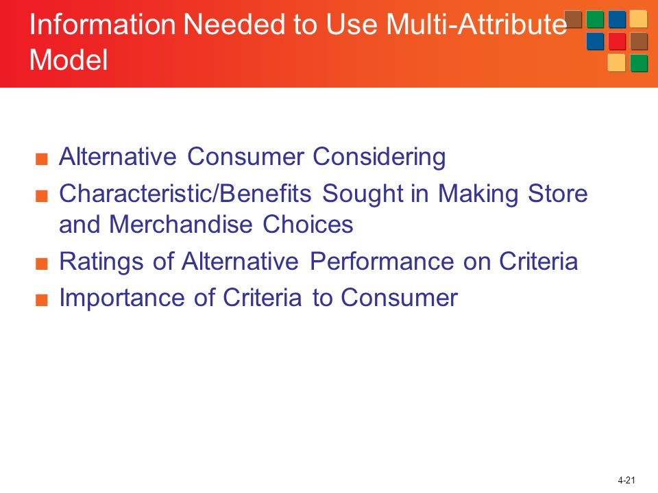 4-21 Information Needed to Use Multi-Attribute Model Alternative Consumer Considering Characteristic/Benefits Sought in Making Store and Merchandise Choices Ratings of Alternative Performance on Criteria Importance of Criteria to Consumer