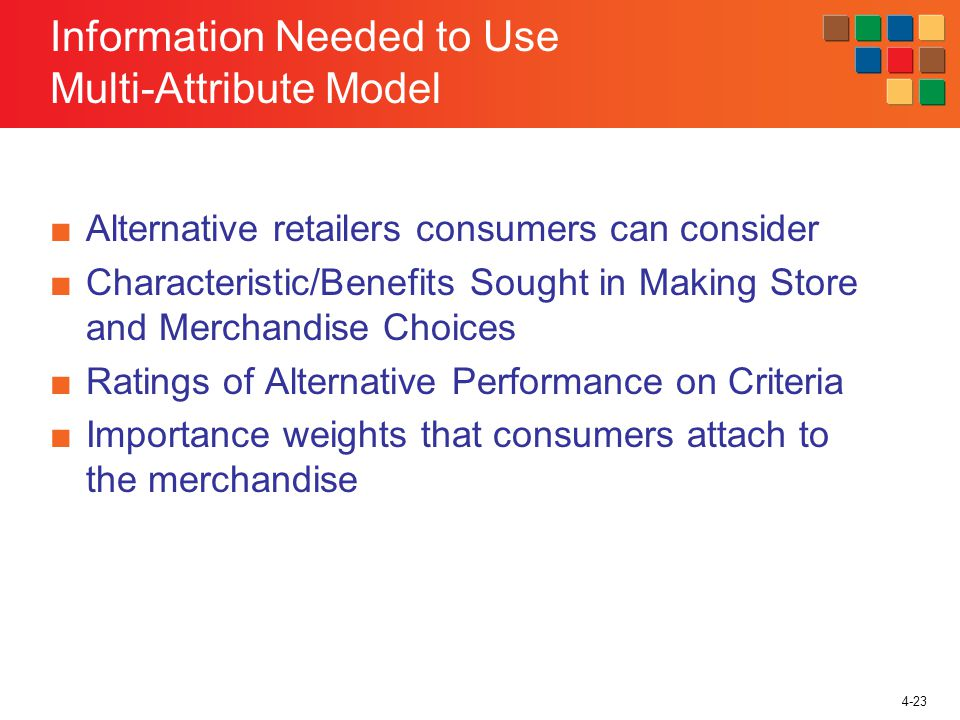 4-23 Information Needed to Use Multi-Attribute Model Alternative retailers consumers can consider Characteristic/Benefits Sought in Making Store and Merchandise Choices Ratings of Alternative Performance on Criteria Importance weights that consumers attach to the merchandise