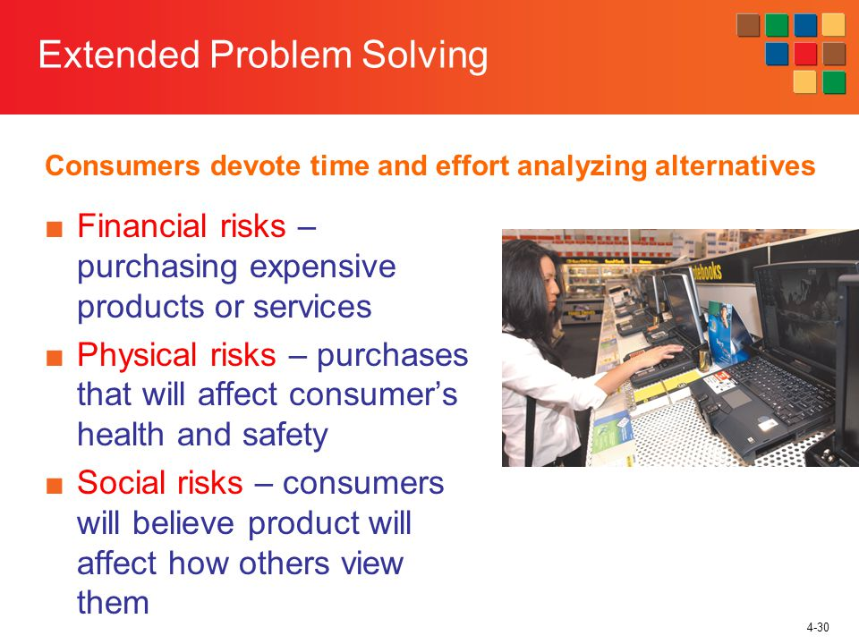 4-30 Extended Problem Solving Financial risks – purchasing expensive products or services Physical risks – purchases that will affect consumers health