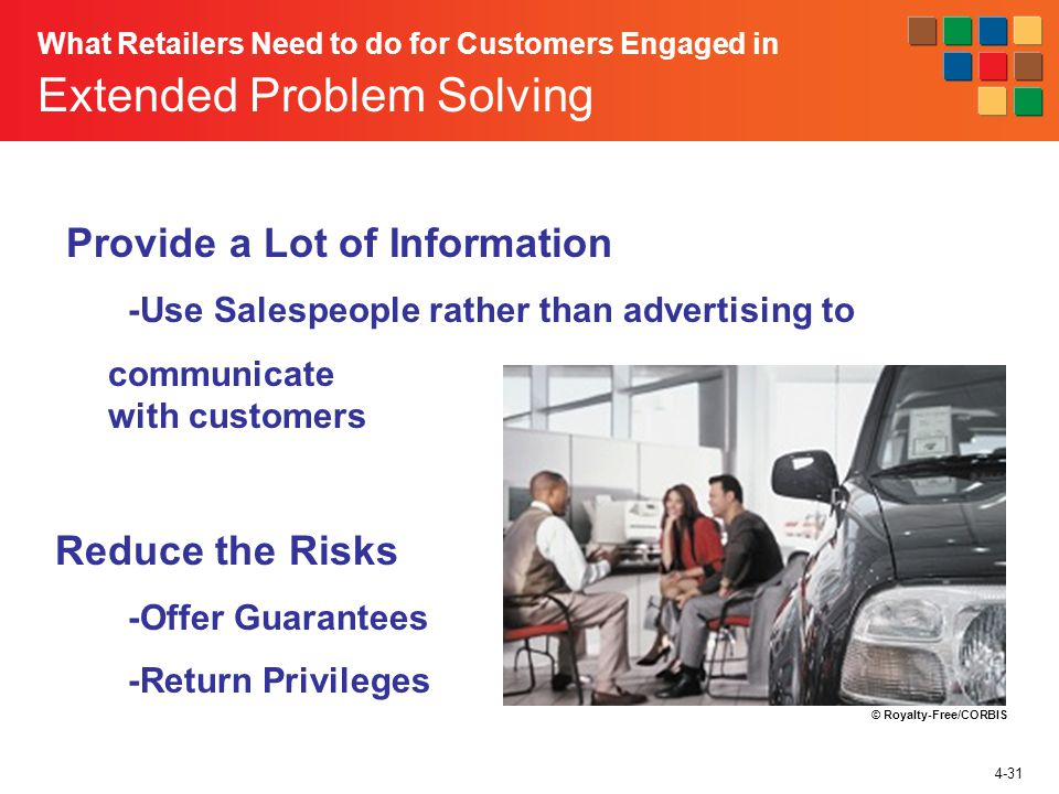 4-31 What Retailers Need to do for Customers Engaged in Extended Problem Solving Provide a Lot of Information -Use Salespeople rather than advertising to communicate with customers Reduce the Risks -Offer Guarantees -Return Privileges © Royalty-Free/CORBIS