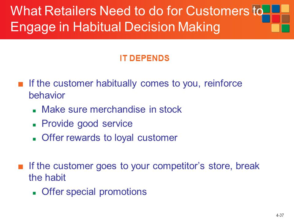 4-37 What Retailers Need to do for Customers to Engage in Habitual Decision Making IT DEPENDS If the customer habitually comes to you, reinforce behav