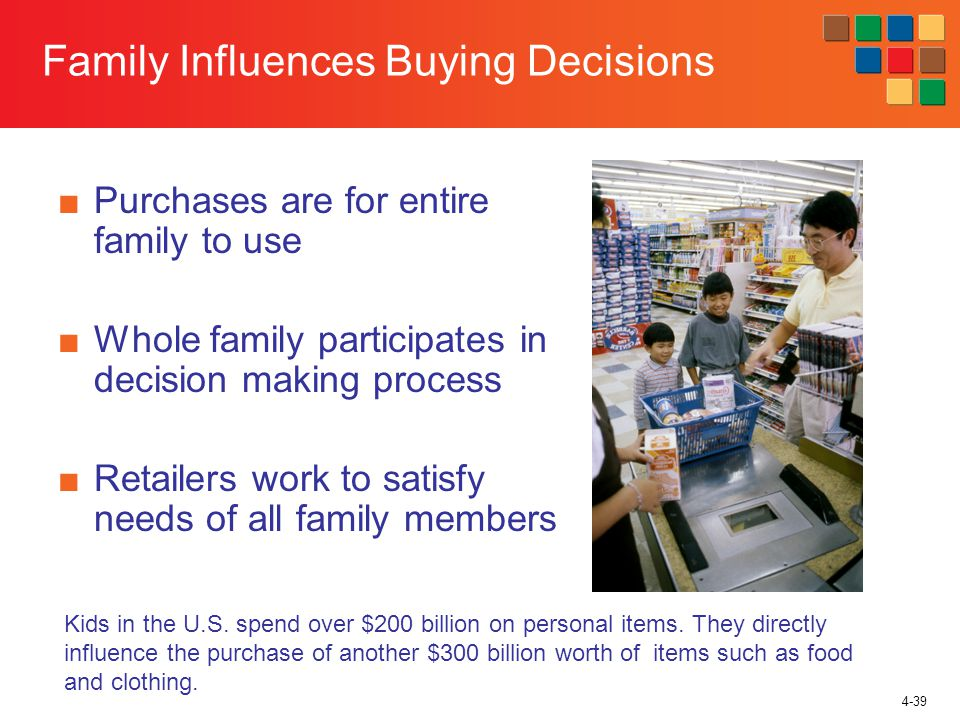 4-39 Family Influences Buying Decisions Purchases are for entire family to use Whole family participates in decision making process Retailers work to