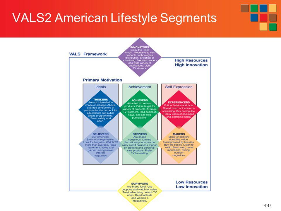 4-47 VALS2 American Lifestyle Segments
