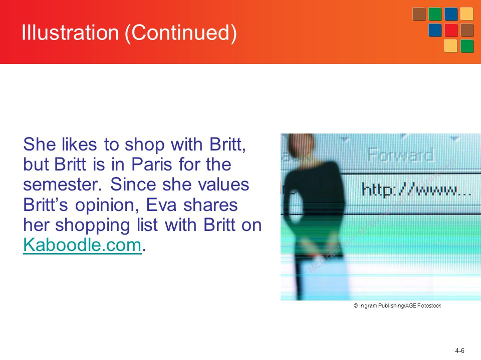 4-6 Illustration (Continued) She likes to shop with Britt, but Britt is in Paris for the semester. Since she values Britts opinion, Eva shares her sho