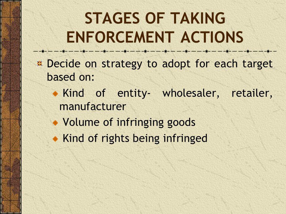 DIFFERENT STRATEGIES Issuing cease & desist letters/caution notices Negotiation & undertaking Filing of a civil suit/criminal complaint