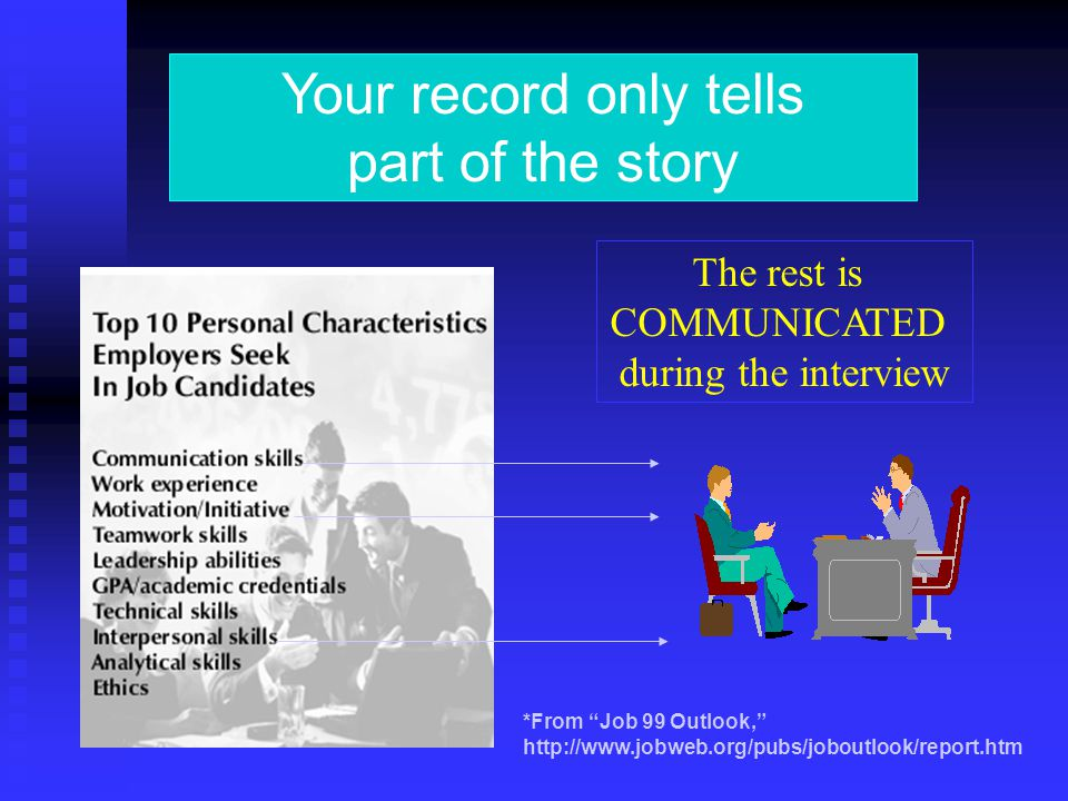 *From Job 99 Outlook, http://www.jobweb.org/pubs/joboutlook/report.htm Your record only tells part of the story The rest is COMMUNICATED during the interview