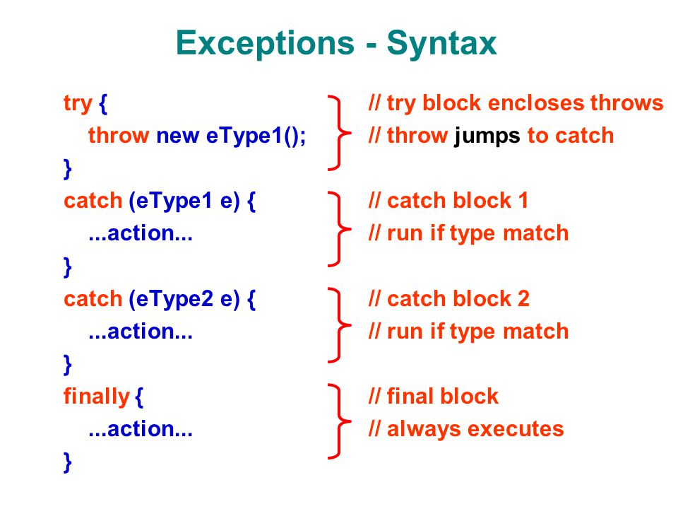 Exceptions - Syntax try {// try block encloses throws throw new eType1(); // throw jumps to catch } catch (eType1 e) { // catch block 1...action...