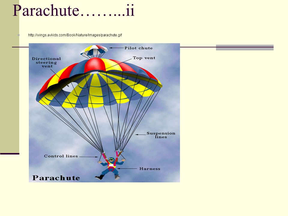 Parachute……...ii http://wings.avkids.com/Book/Nature/Images/parachute.gif
