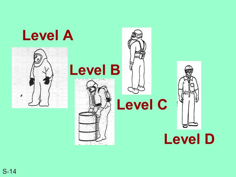S-14 Level A Level B Level C Level D