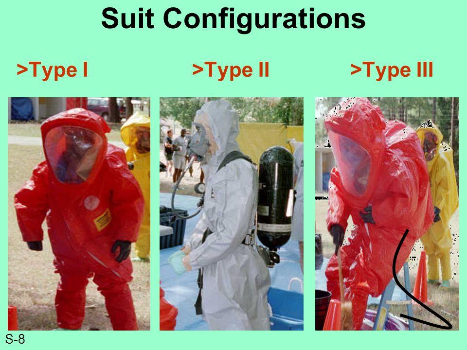S-8 Suit Configurations >Type I >Type II >Type III