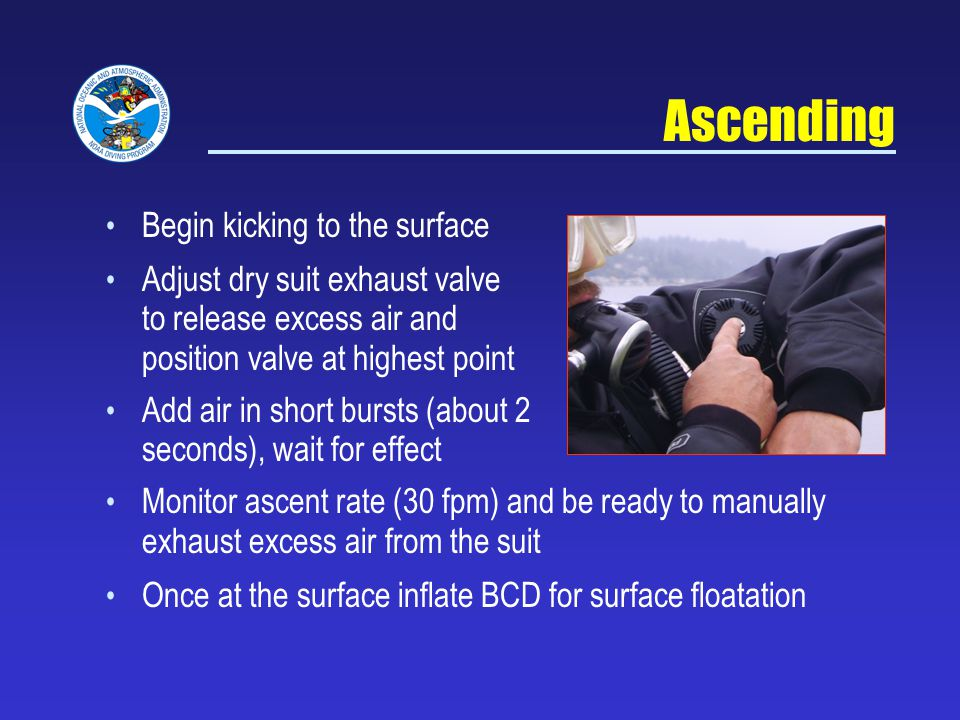 Ascending Begin kicking to the surface Adjust dry suit exhaust valve to release excess air and position valve at highest point Add air in short bursts (about 2 seconds), wait for effect Monitor ascent rate (30 fpm) and be ready to manually exhaust excess air from the suit Once at the surface inflate BCD for surface floatation