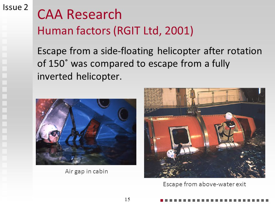 CAA Research Human factors (RGIT Ltd, 2001) Escape from a side-floating helicopter after rotation of 150˚ was compared to escape from a fully inverted helicopter.