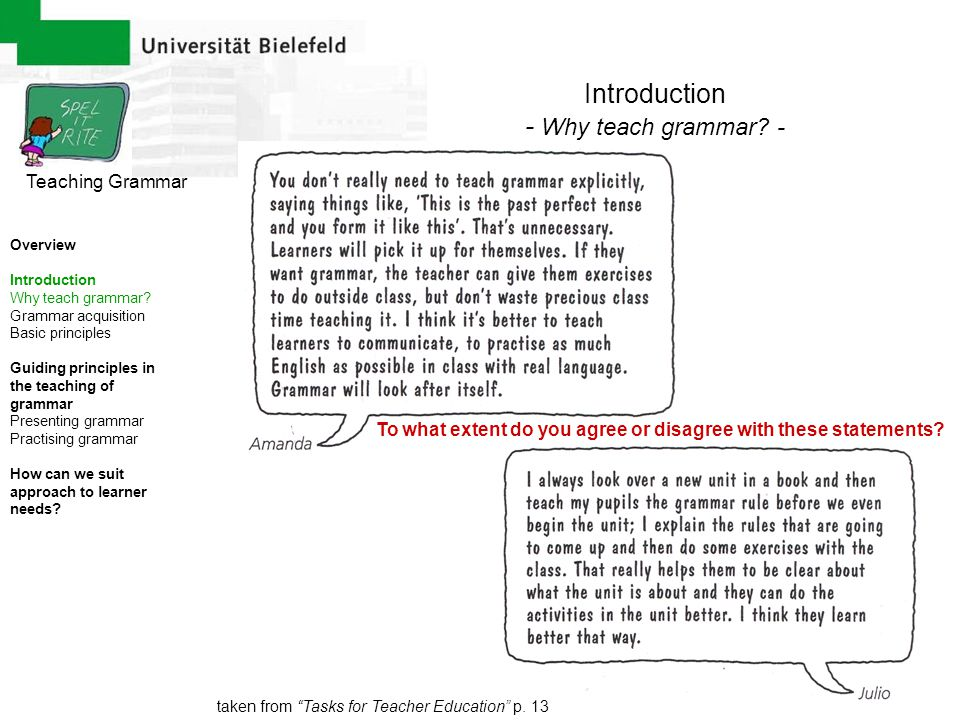 Teaching Grammar Introduction - Why teach grammar? - Overview Introduction Why teach grammar? Grammar acquisition Basic principles Guiding principles