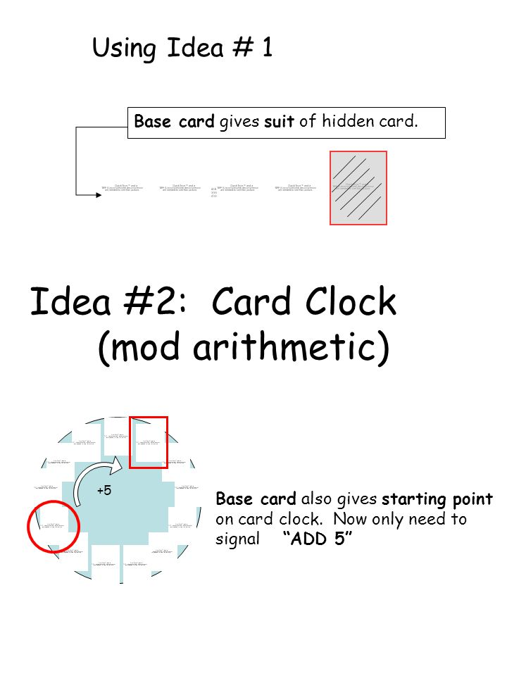 Using Idea # 1 = Base card gives suit of hidden card. Idea #2: Card Clock (mod arithmetic) +5 Base card also gives starting point on card clock. Now o