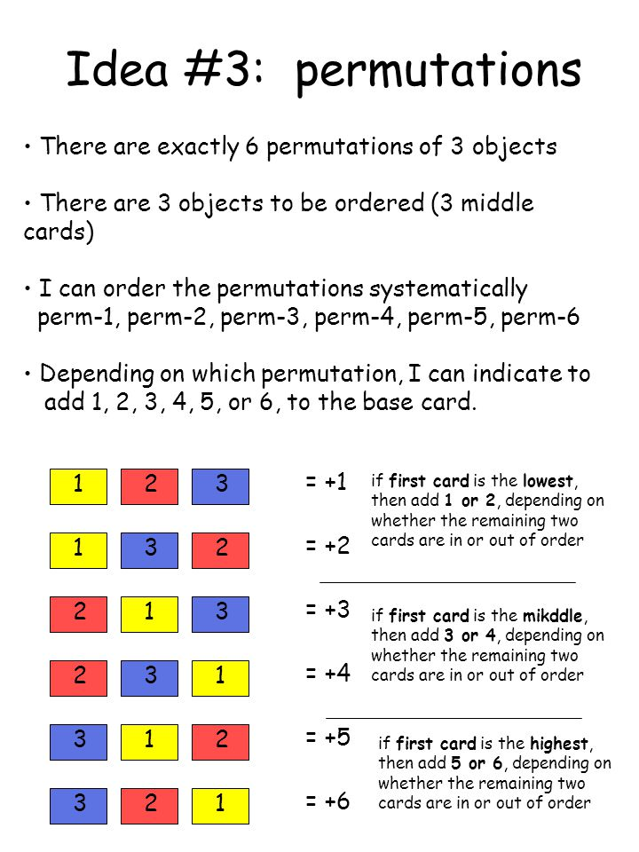 Idea #3: permutations There are exactly 6 permutations of 3 objects There are 3 objects to be ordered (3 middle cards) I can order the permutations sy