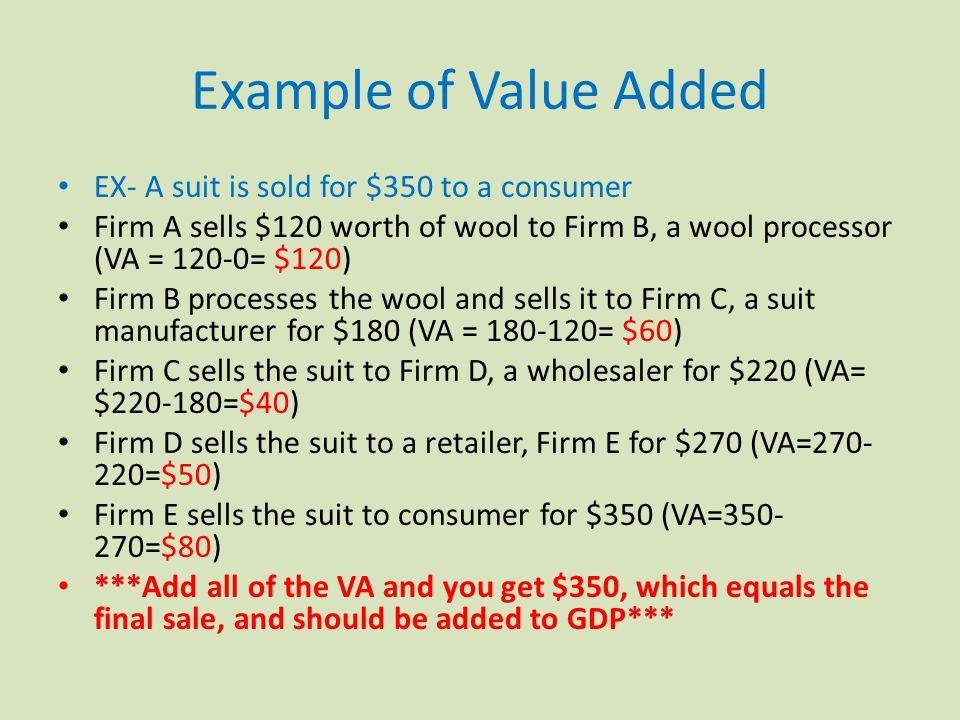 Example of Value Added EX- A suit is sold for $350 to a consumer Firm A sells $120 worth of wool to Firm B, a wool processor (VA = 120-0= $120) Firm B processes the wool and sells it to Firm C, a suit manufacturer for $180 (VA = = $60) Firm C sells the suit to Firm D, a wholesaler for $220 (VA= $ =$40) Firm D sells the suit to a retailer, Firm E for $270 (VA= =$50) Firm E sells the suit to consumer for $350 (VA= =$80) ***Add all of the VA and you get $350, which equals the final sale, and should be added to GDP***