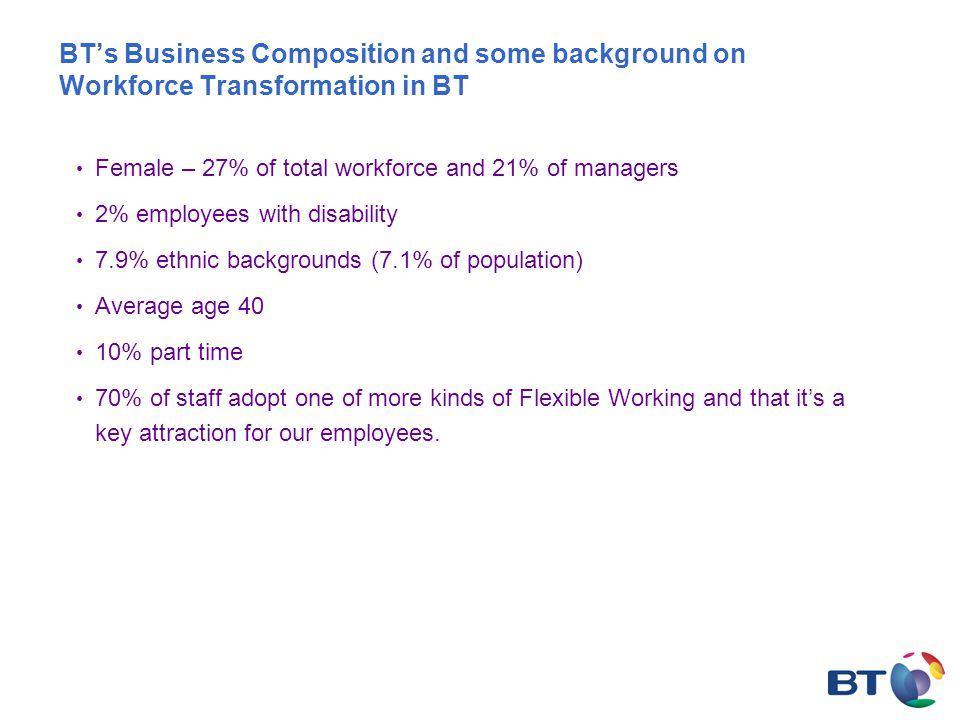 BTs Business Composition and some background on Workforce Transformation in BT Female – 27% of total workforce and 21% of managers 2% employees with disability 7.9% ethnic backgrounds (7.1% of population) Average age 40 10% part time 70% of staff adopt one of more kinds of Flexible Working and that its a key attraction for our employees.