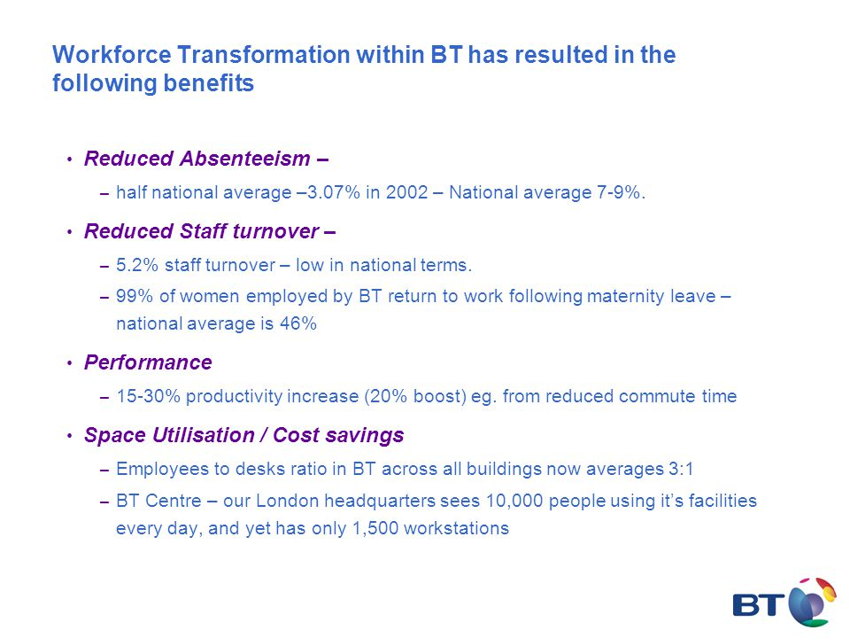 Workforce Transformation within BT has resulted in the following benefits Reduced Absenteeism – – half national average –3.07% in 2002 – National average 7-9%.
