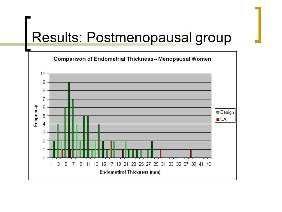 Results: Postmenopausal group
