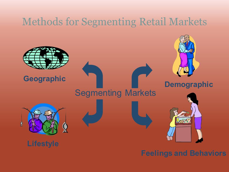 Methods for Segmenting Retail Markets Geographic Demographic Feelings and Behaviors Lifestyle Segmenting Markets