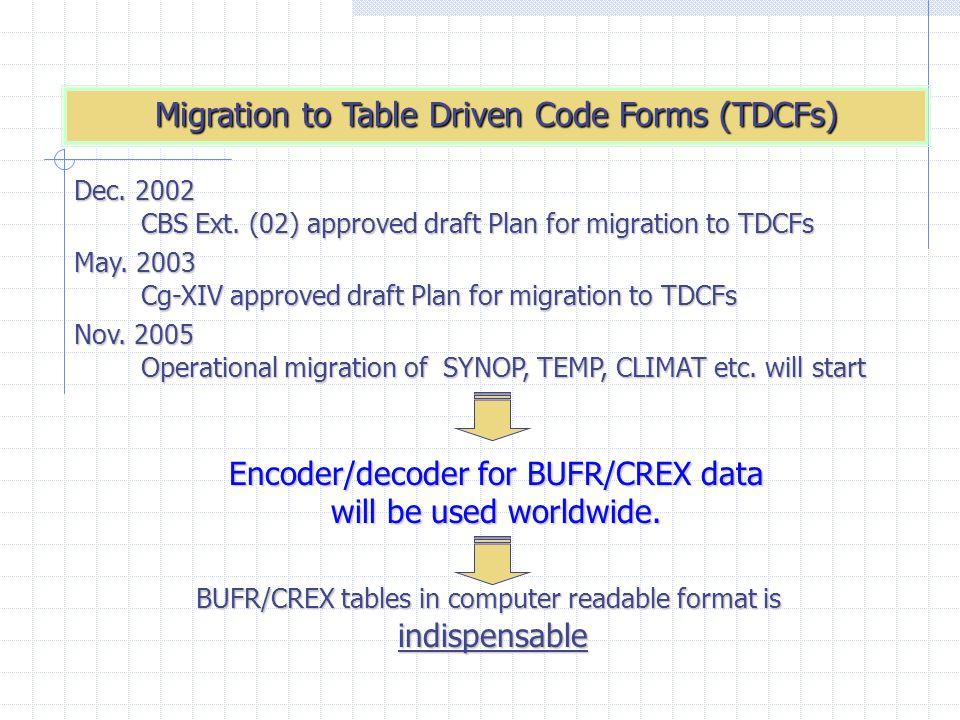 Migration to Table Driven Code Forms (TDCFs) Dec. 2002 CBS Ext. (02) approved draft Plan for migration to TDCFs CBS Ext. (02) approved draft Plan for