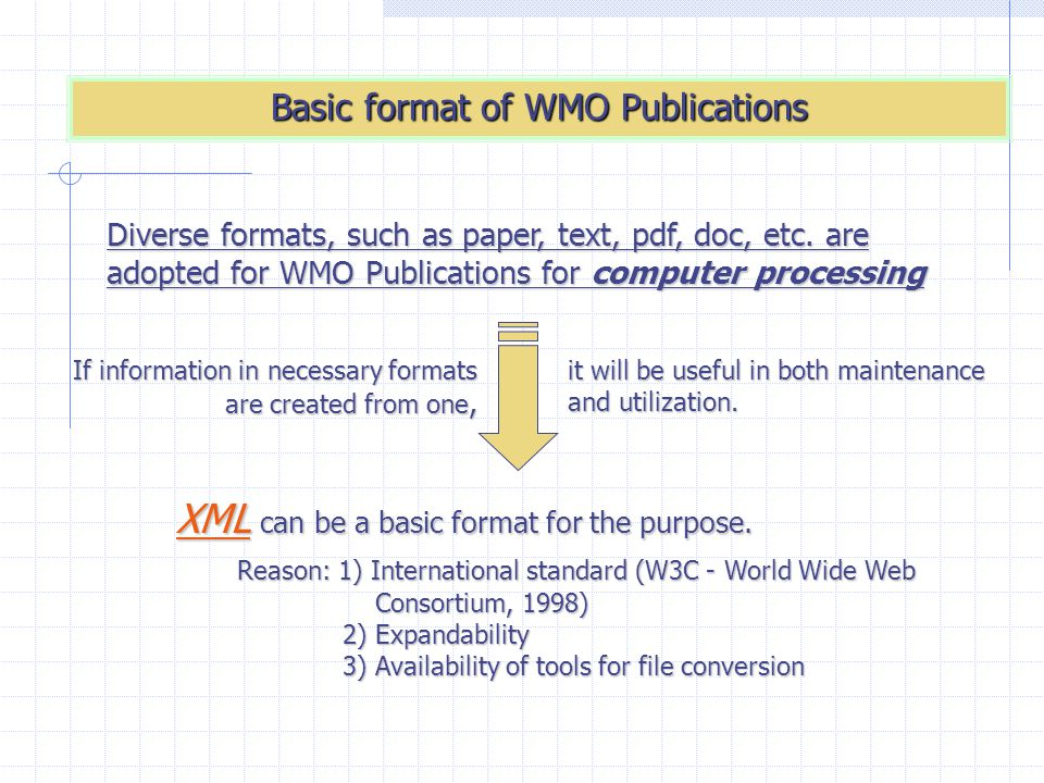 WMO Core Metadata Profile WMO Core Metadata Profile provides information about datasets: such as information for identification, quality, distribution, constraint on access, access measures, geographic extent etc.