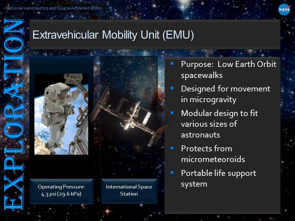 National Aeronautics and Space Administration EXPLORATION Extravehicular Mobility Unit (EMU) Purpose: Low Earth Orbit spacewalks Designed for movement