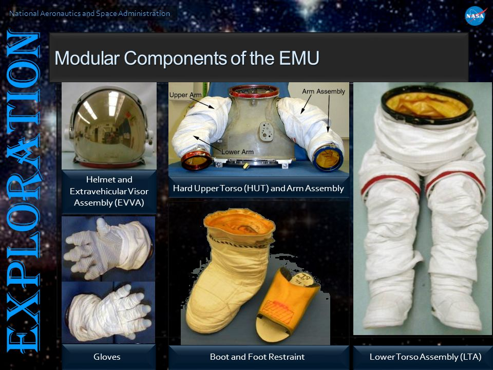 National Aeronautics and Space Administration EXPLORATION Modular Components of the EMU Helmet and Extravehicular Visor Assembly (EVVA) Hard Upper Tor