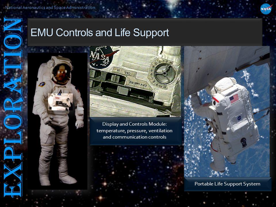 National Aeronautics and Space Administration EXPLORATION EMU Controls and Life Support Display and Controls Module: temperature, pressure, ventilatio